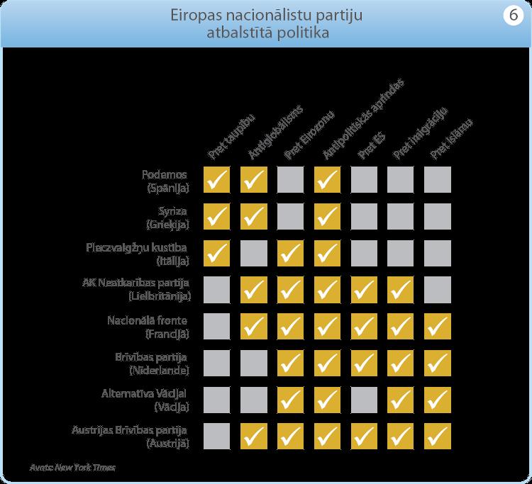 nationalisms-karte