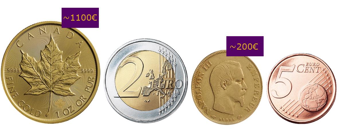investīciju zelta vērtība инвестиционное золото